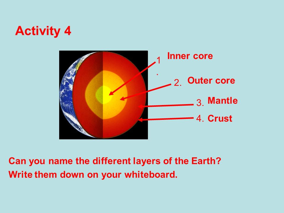 Activity 4 Inner core 1. Outer core 2. Mantle 3. 4. Crust
