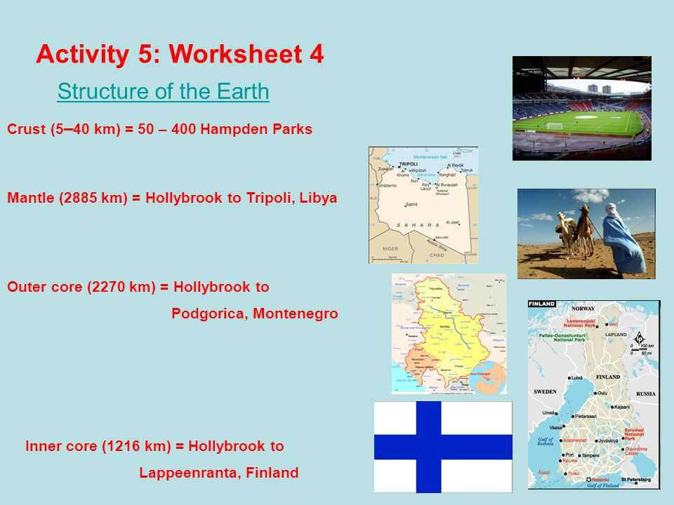 Activity 5: Worksheet 4 Structure of the Earth