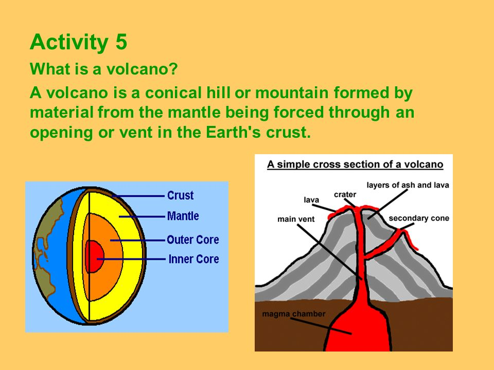 Activity 5 What is a volcano