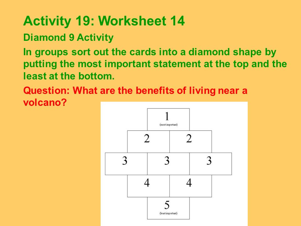 Activity 19: Worksheet 14 Diamond 9 Activity