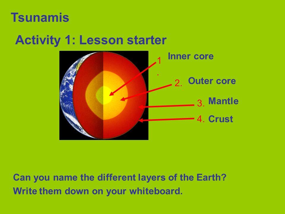 Activity 1: Lesson starter