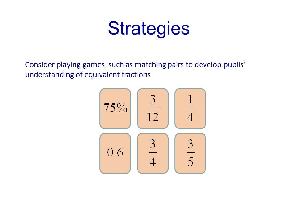 Strategies Consider playing games, such as matching pairs to develop pupils' understanding of equivalent fractions.