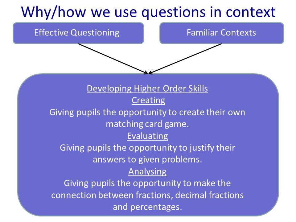 Why/how we use questions in context