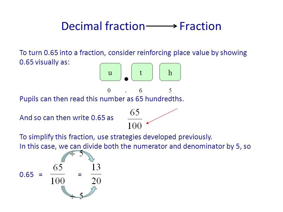 Decimal fraction Fraction