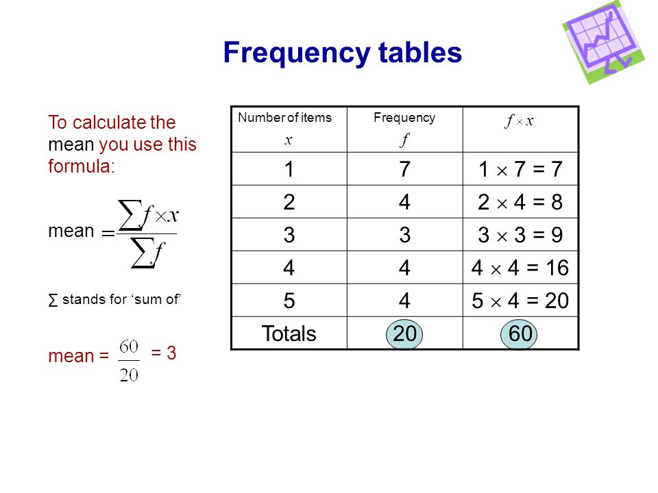Frequency tables 1 7 1  7 = 7 2 4 2  4 = 8 3 3  3 = 9 4  4 = 16 5