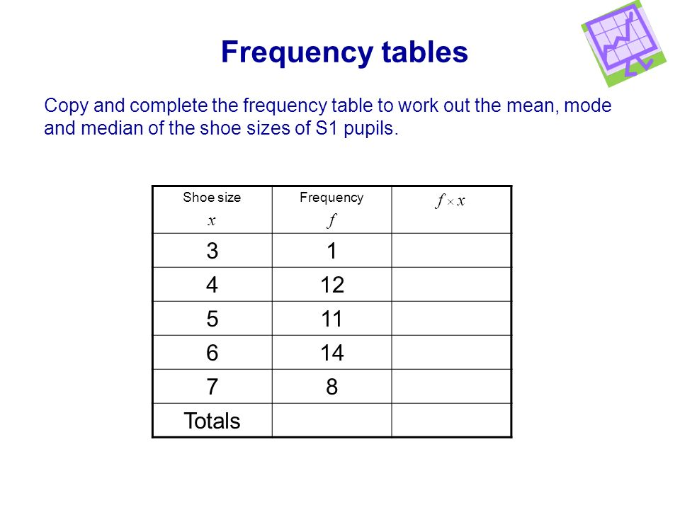 Frequency tables 3 1 4 12 5 11 6 14 7 8 Totals
