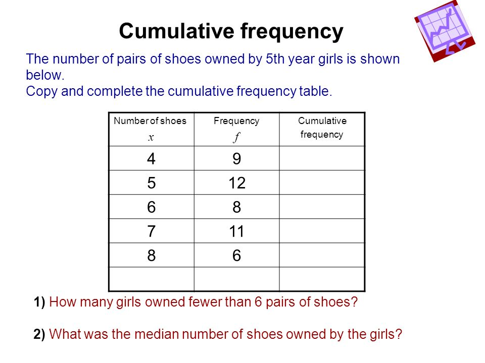 Cumulative frequency The number of pairs of shoes owned by 5th year girls is shown. below. Copy and complete the cumulative frequency table.