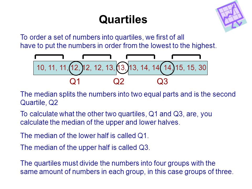 Quartiles To order a set of numbers into quartiles, we first of all. have to put the numbers in order from the lowest to the highest.