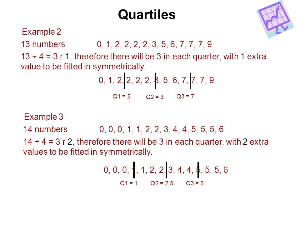 Quartiles Example 2 13 numbers 0, 1, 2, 2, 2, 2, 3, 5, 6, 7, 7, 7, 9