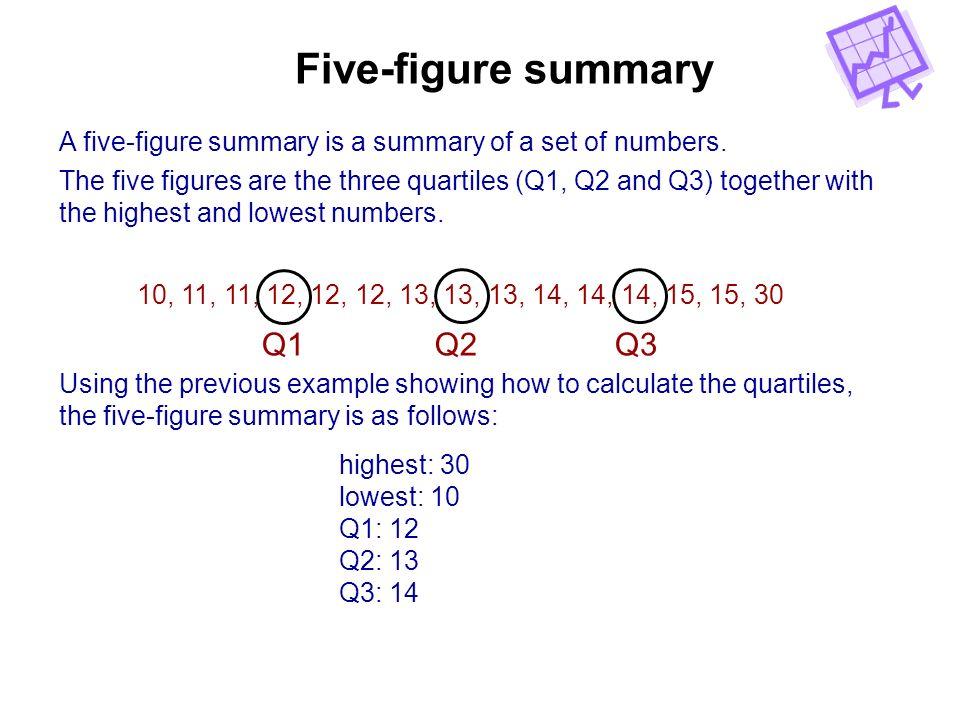 Five-figure summary Q1 Q2 Q3