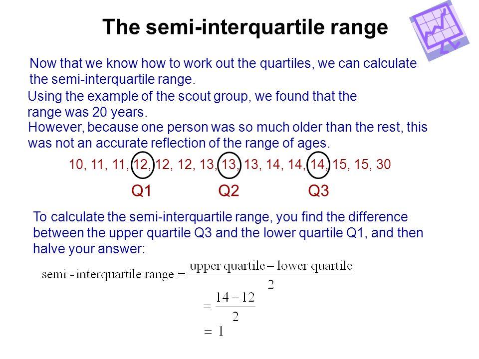 The semi-interquartile range