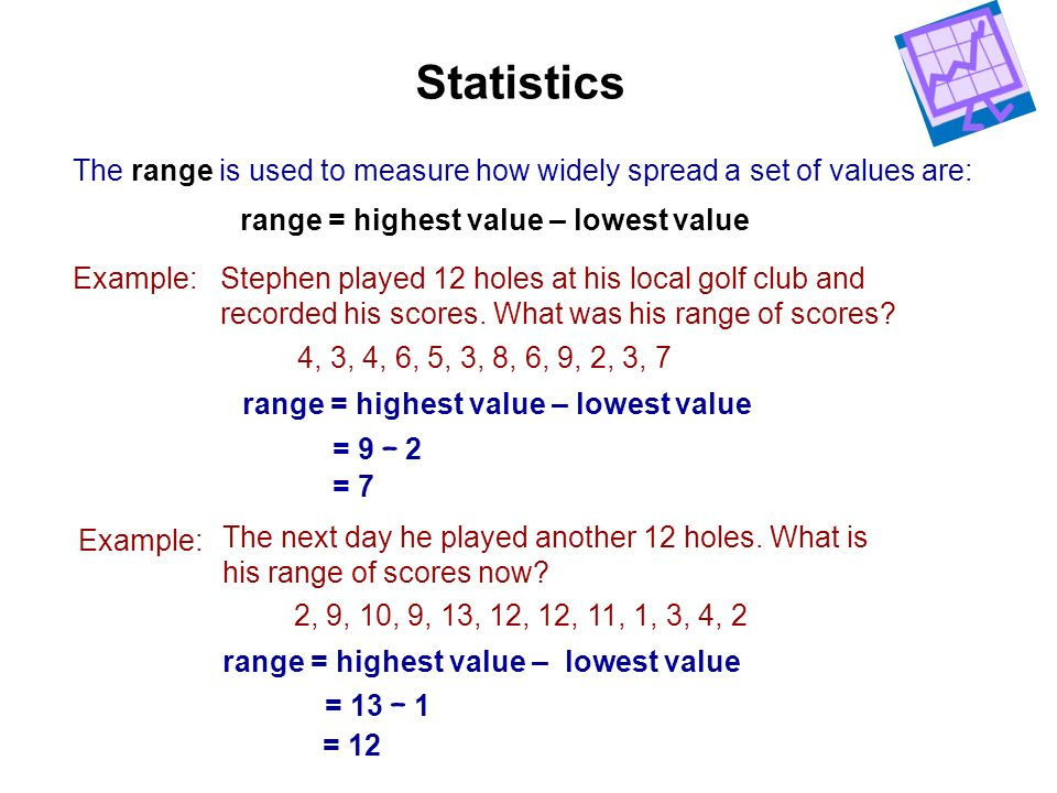 Statistics The range is used to measure how widely spread a set of values are: range = highest value – lowest value.