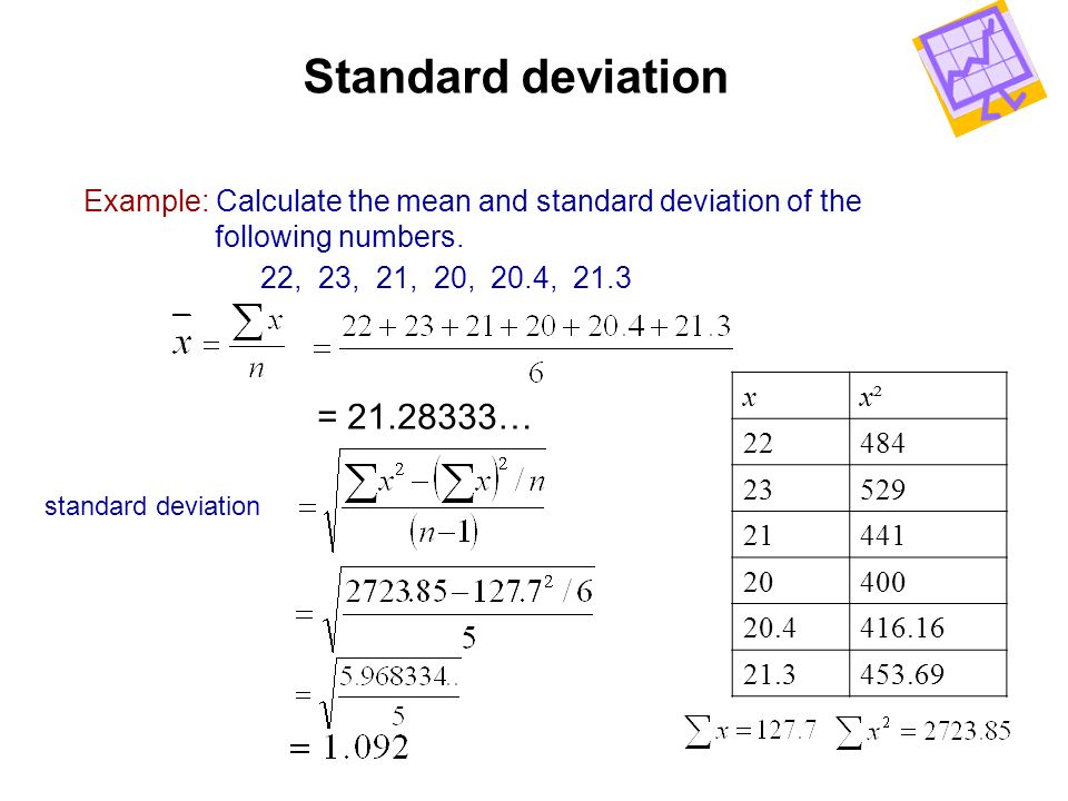 Standard deviation Example: Calculate the mean and standard deviation of the. following numbers. 22, 23, 21, 20, 20.4, 21.3.