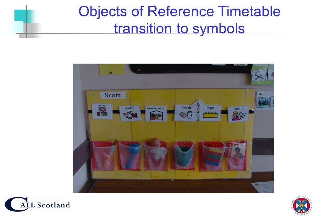 Objects of Reference Timetable transition to symbols