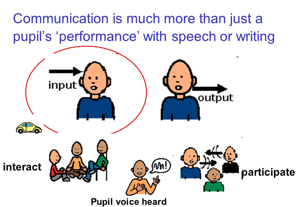 Communication is much more than just a pupil's 'performance' with speech or writing