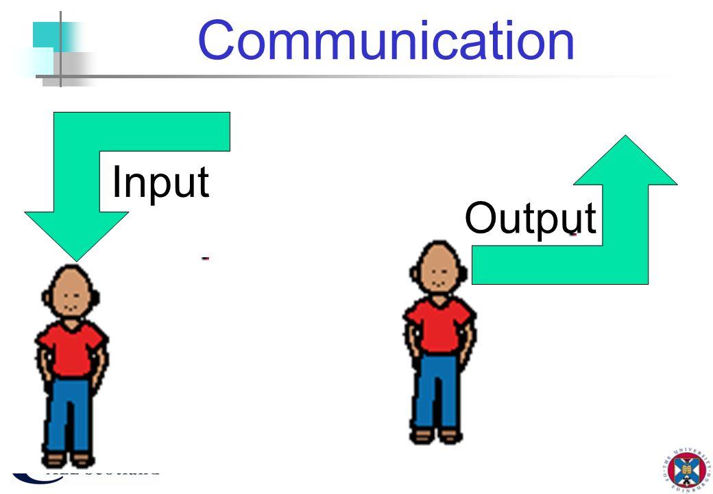 Communication Output Input