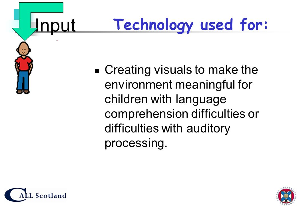 Input Technology used for: