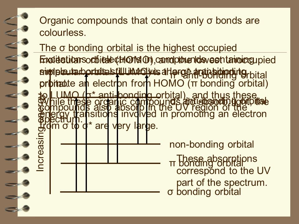 Organic compounds that contain only σ bonds are colourless.