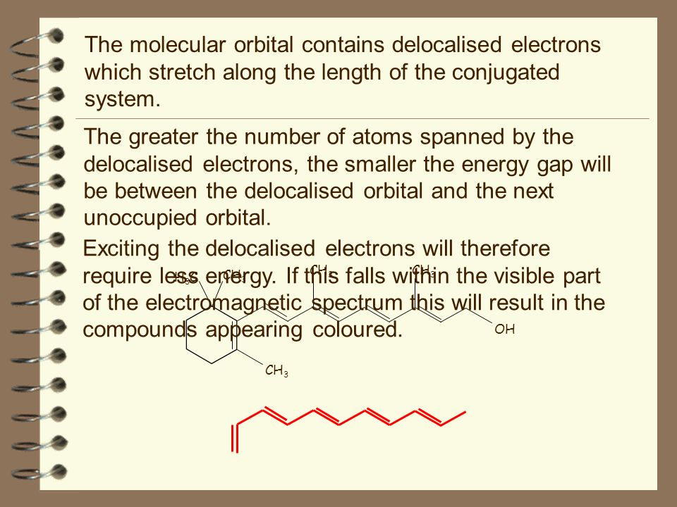 The molecular orbital contains delocalised electrons which stretch along the length of the conjugated system.