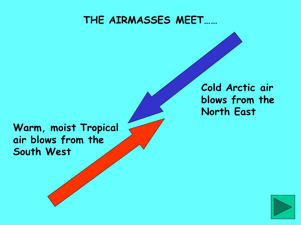 THE AIRMASSES MEET…… Cold Arctic air blows from the North East.