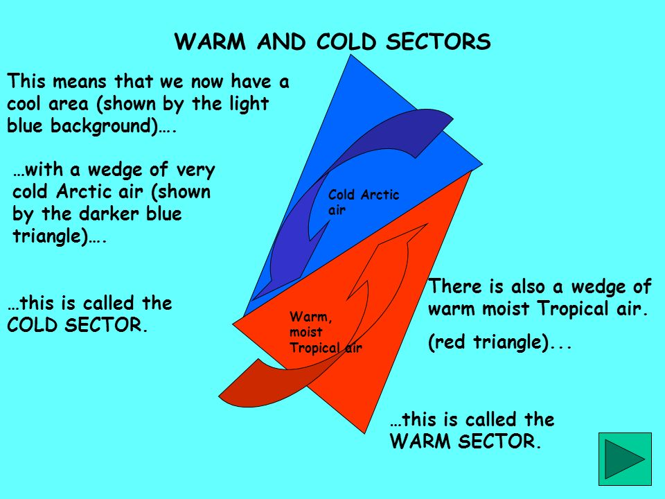 WARM AND COLD SECTORS Cold Arctic air. This means that we now have a cool area (shown by the light blue background)….