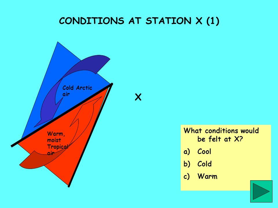 CONDITIONS AT STATION X (1)