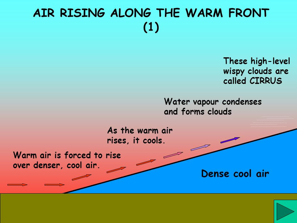 AIR RISING ALONG THE WARM FRONT (1)
