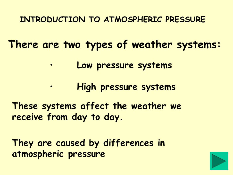 INTRODUCTION TO ATMOSPHERIC PRESSURE
