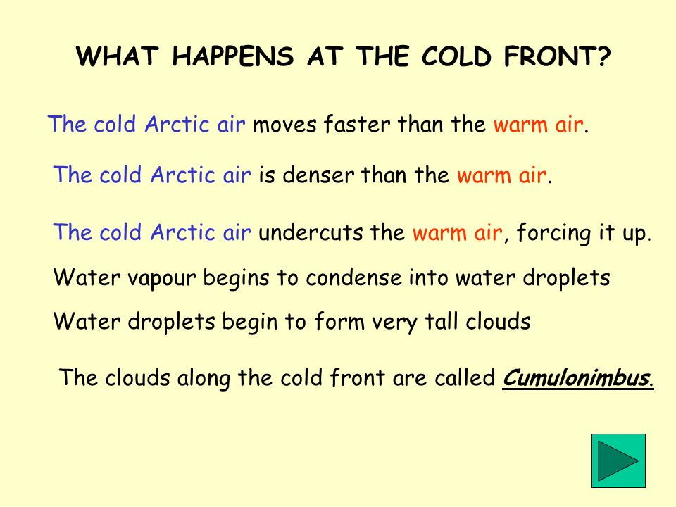 WHAT HAPPENS AT THE COLD FRONT