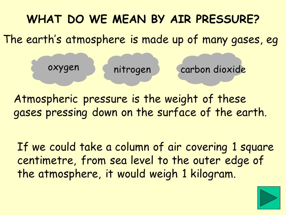 WHAT DO WE MEAN BY AIR PRESSURE