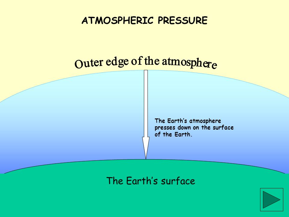 Outer edge of the atmosphere