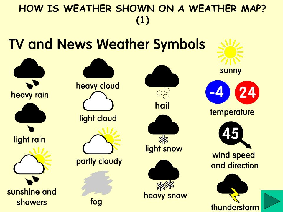 HOW IS WEATHER SHOWN ON A WEATHER MAP (1)