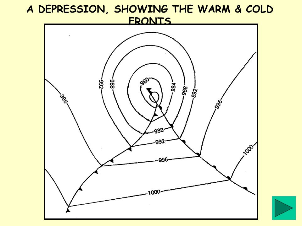 A DEPRESSION, SHOWING THE WARM & COLD FRONTS
