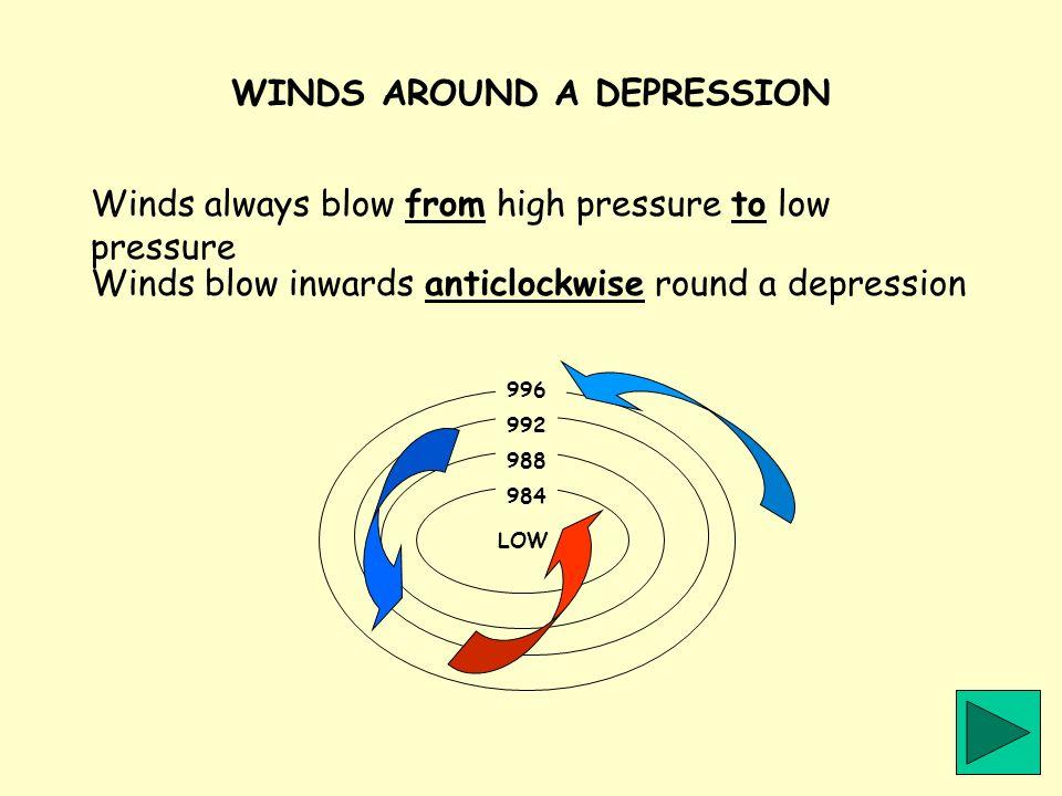 WINDS AROUND A DEPRESSION