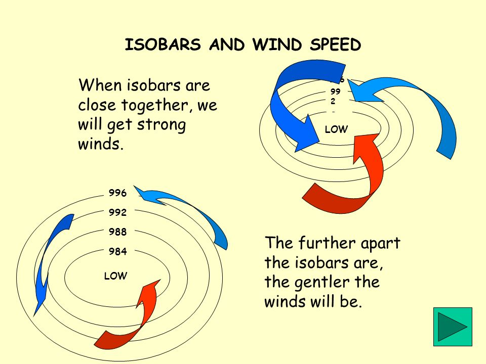When isobars are close together, we will get strong winds.