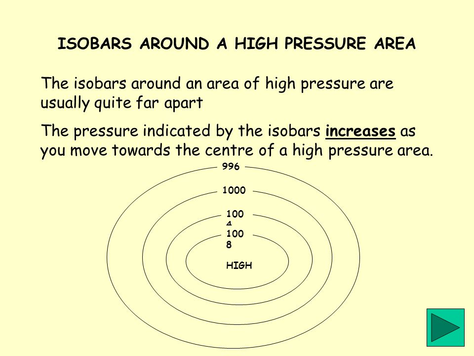 ISOBARS AROUND A HIGH PRESSURE AREA