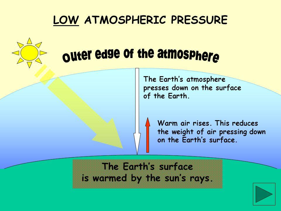 LOW ATMOSPHERIC PRESSURE