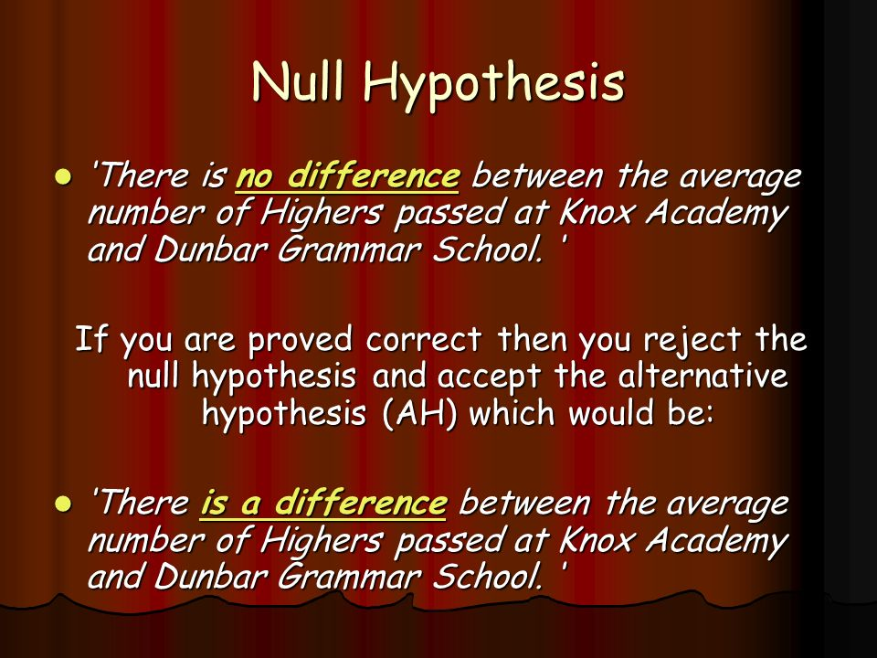 Null Hypothesis 'There is no difference between the average number of Highers passed at Knox Academy and Dunbar Grammar School. '
