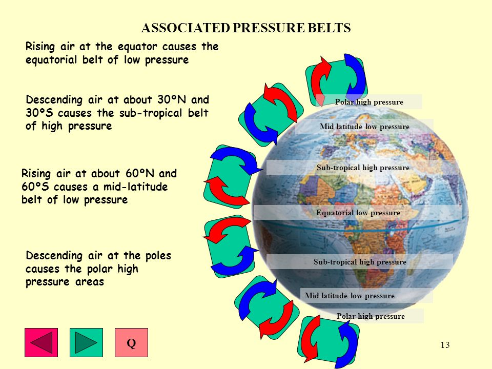 ASSOCIATED PRESSURE BELTS