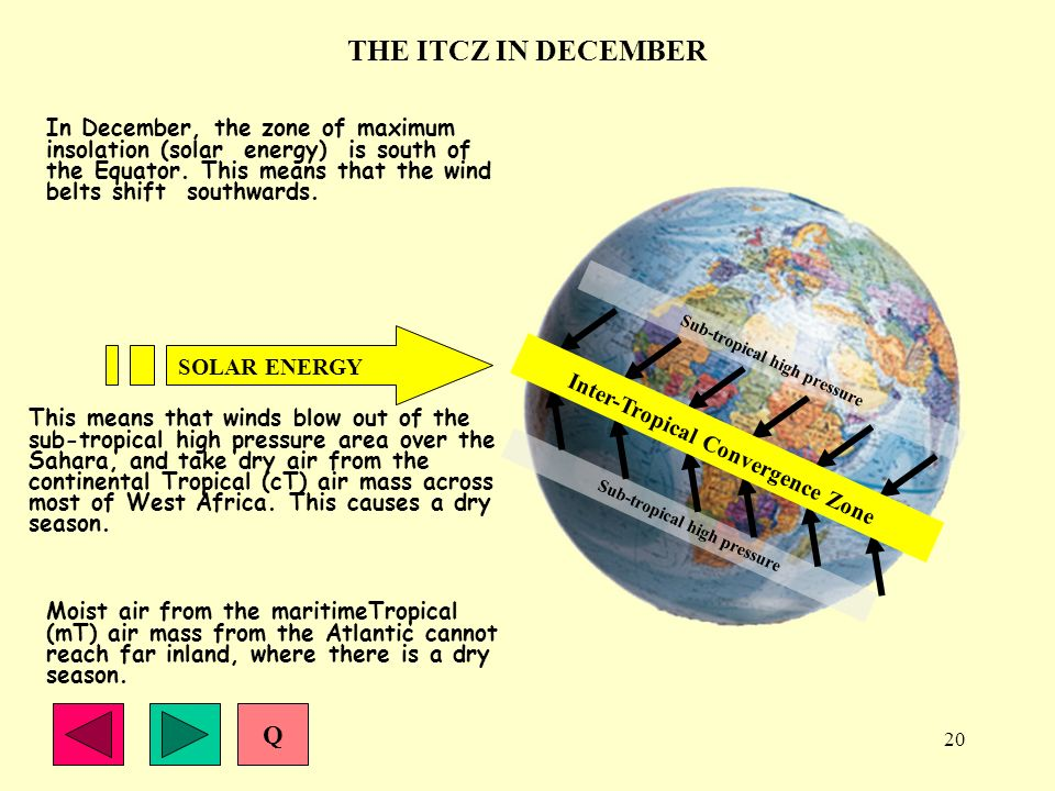 THE ITCZ IN DECEMBER