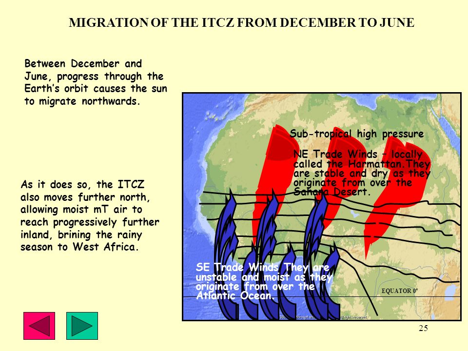 MIGRATION OF THE ITCZ FROM DECEMBER TO JUNE Sub-tropical high pressure