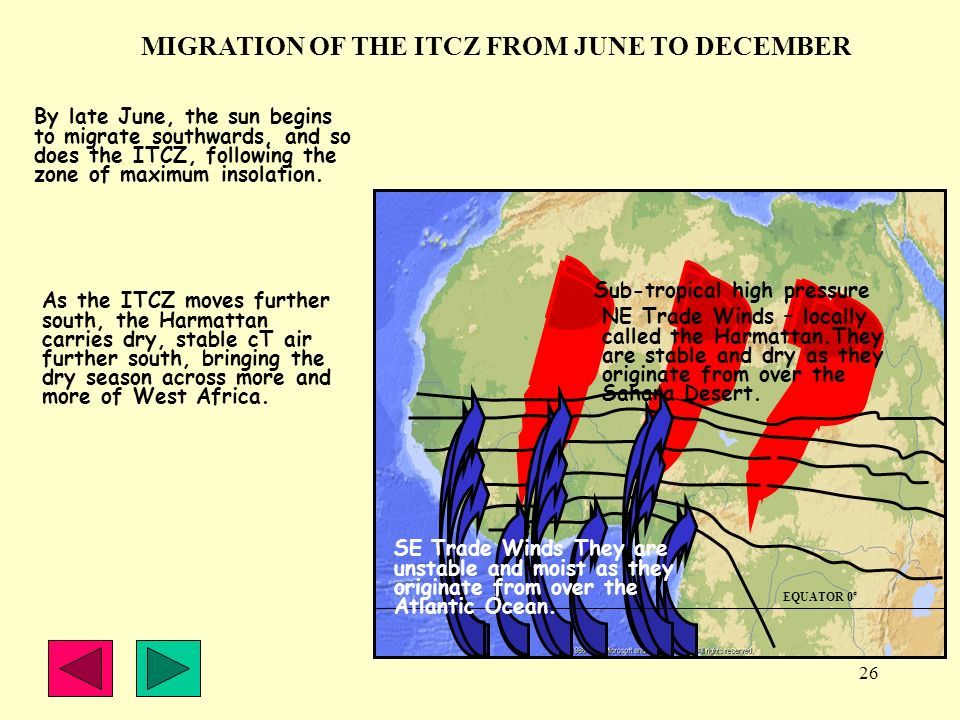 MIGRATION OF THE ITCZ FROM JUNE TO DECEMBER Sub-tropical high pressure