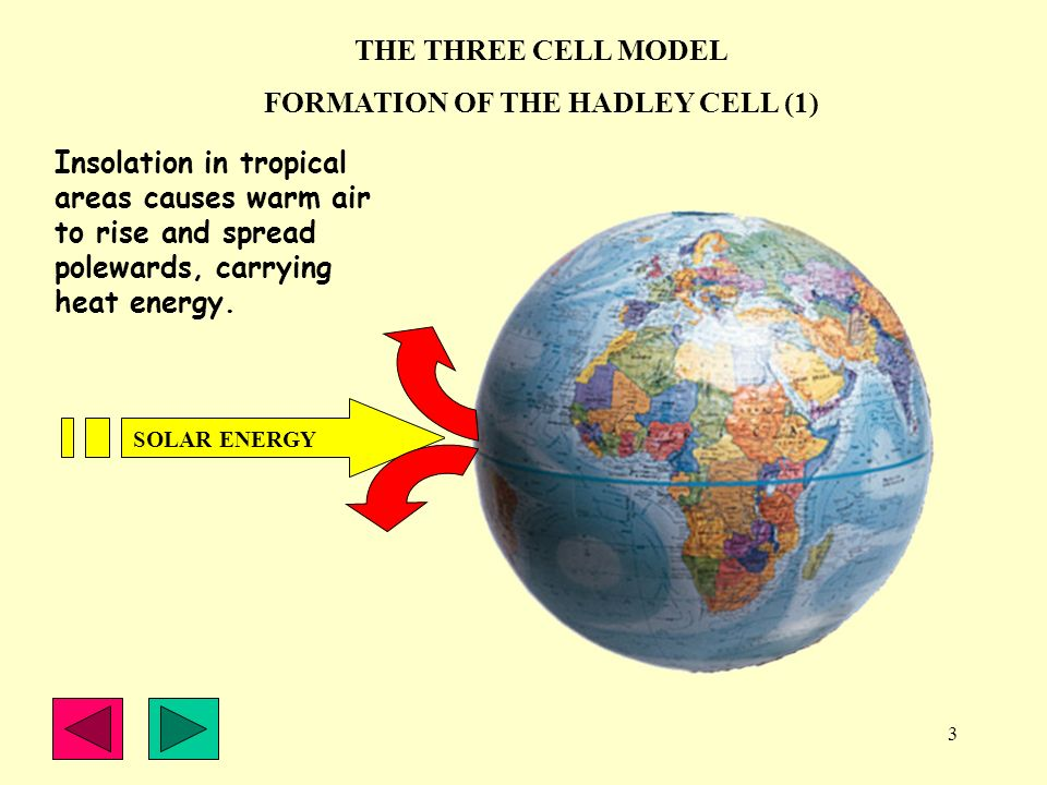 FORMATION OF THE HADLEY CELL (1)