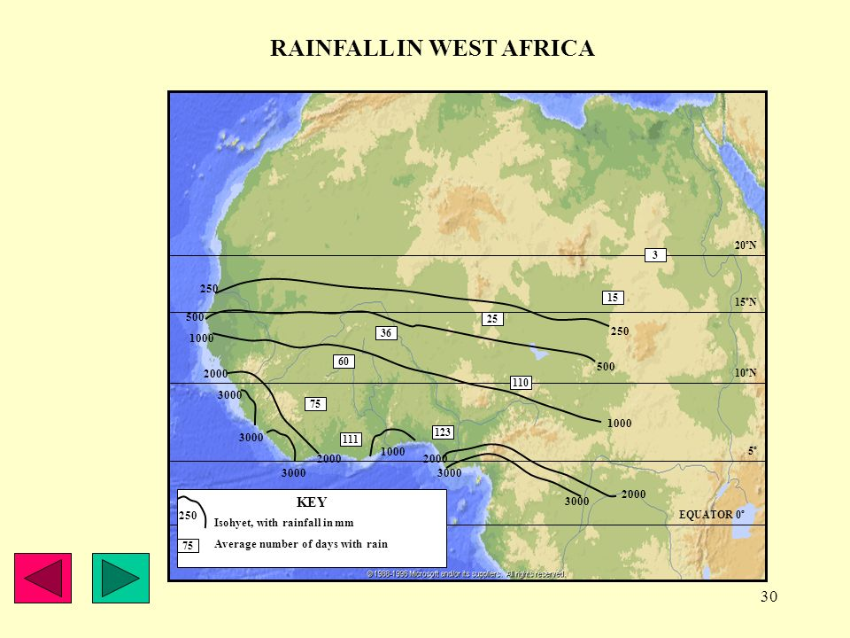 RAINFALL IN WEST AFRICA
