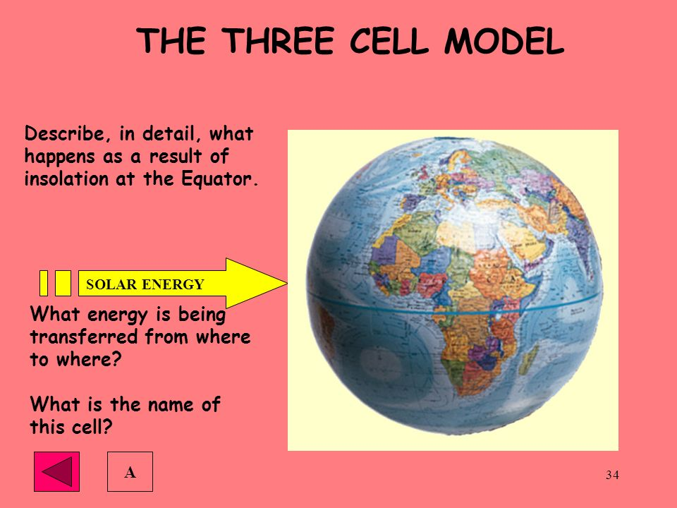 THE THREE CELL MODEL Describe, in detail, what happens as a result of insolation at the Equator. SOLAR ENERGY.
