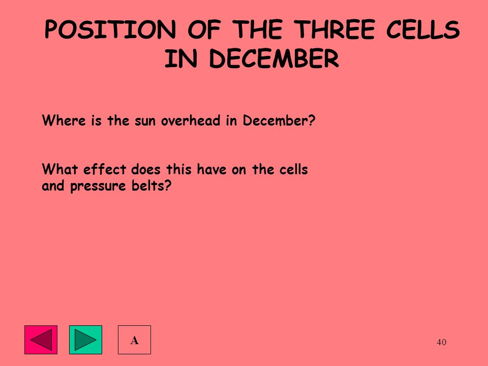 POSITION OF THE THREE CELLS IN DECEMBER