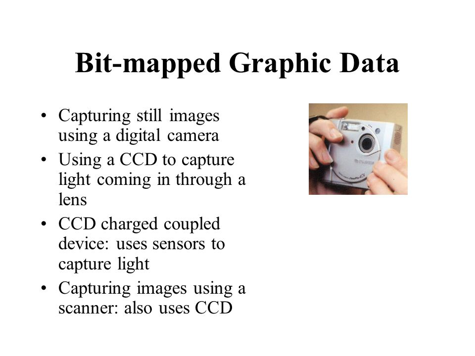 Bit-mapped Graphic Data