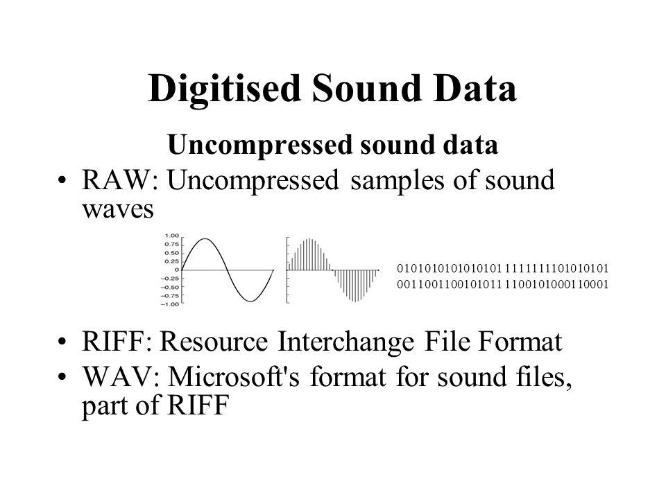 Uncompressed sound data