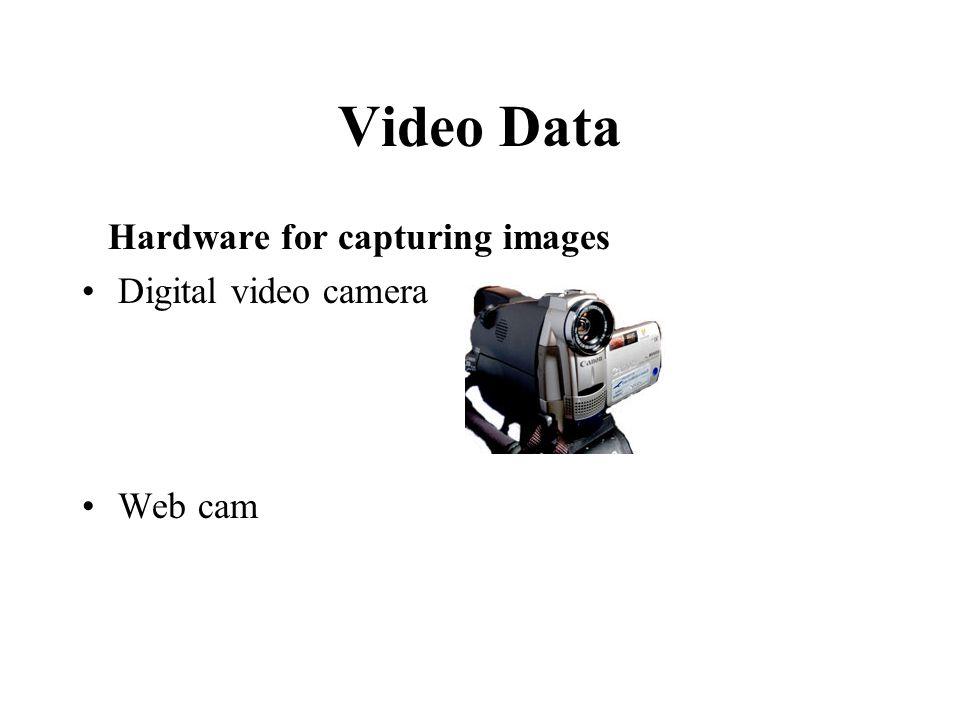 Hardware for capturing images