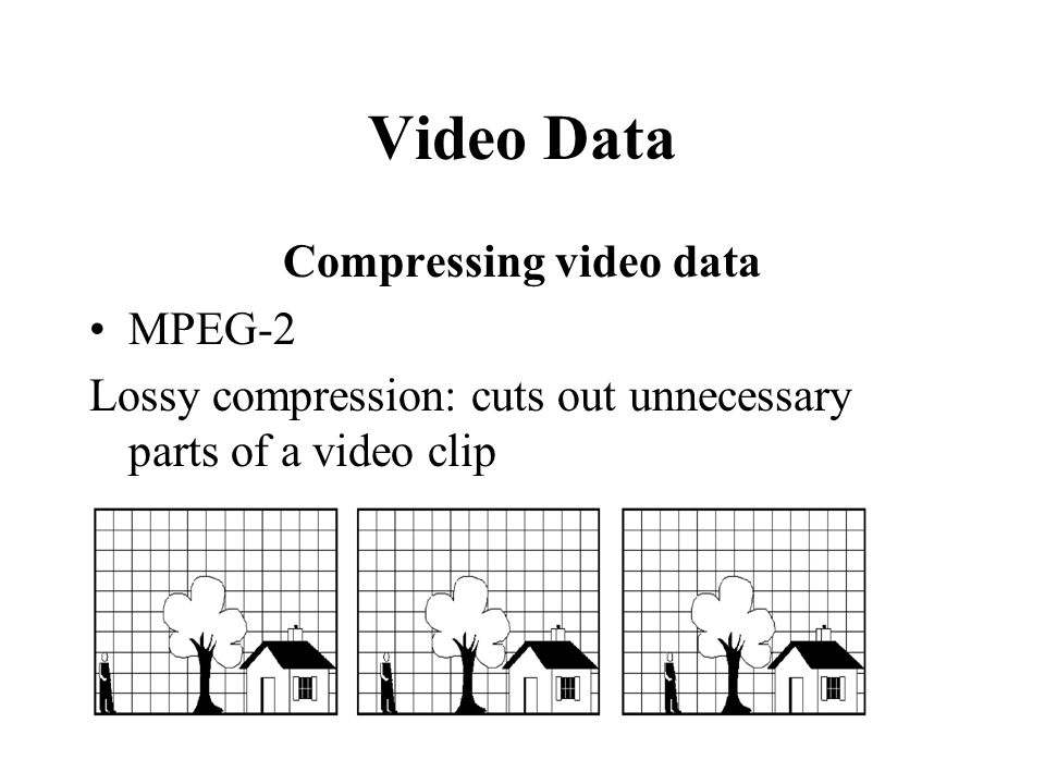Compressing video data